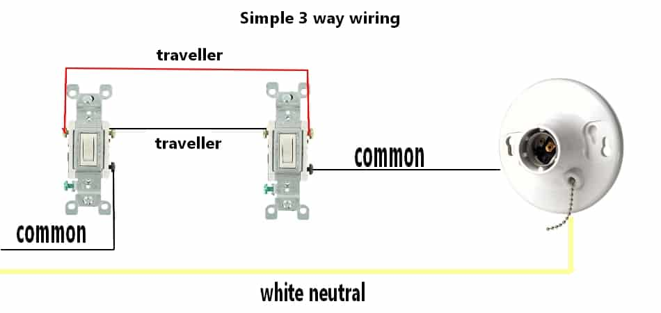 how to wire led lights to a switch